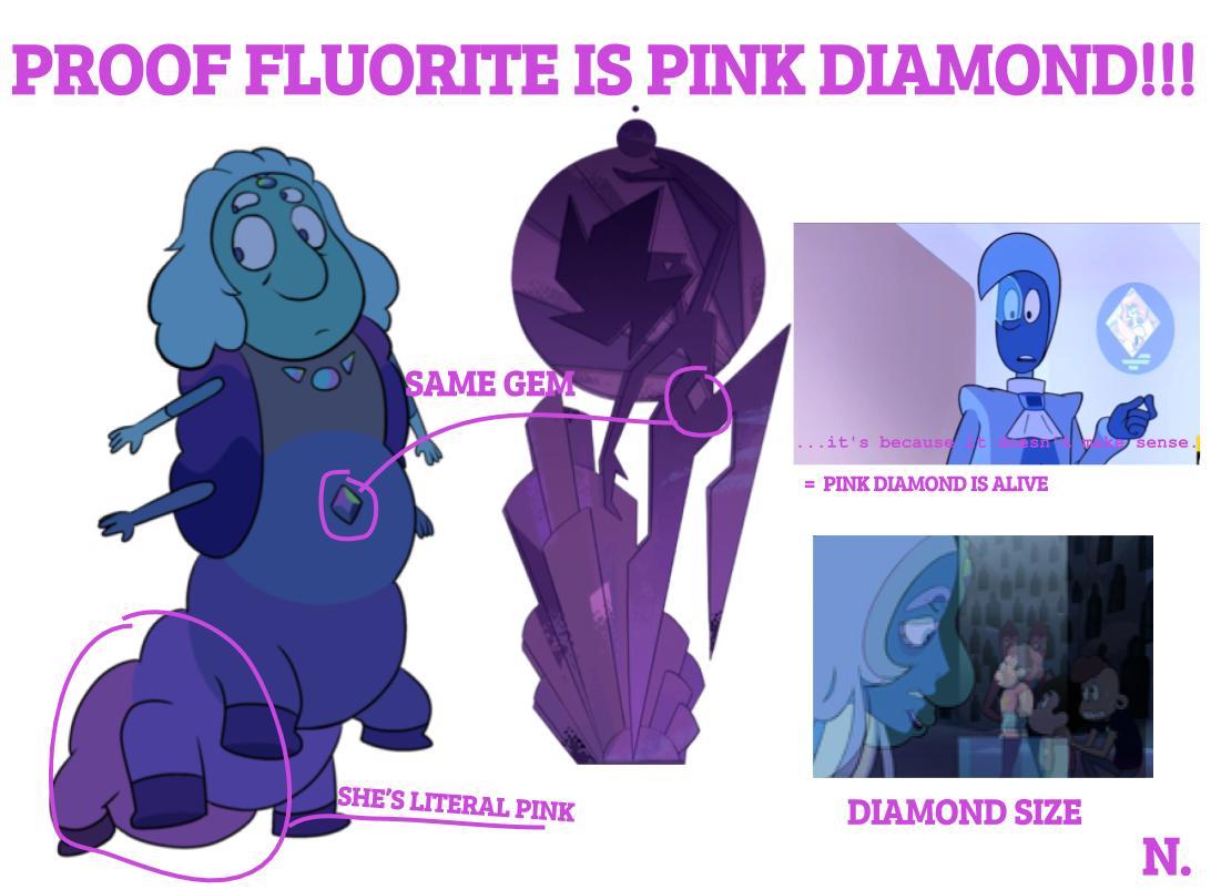 pink diamond is not