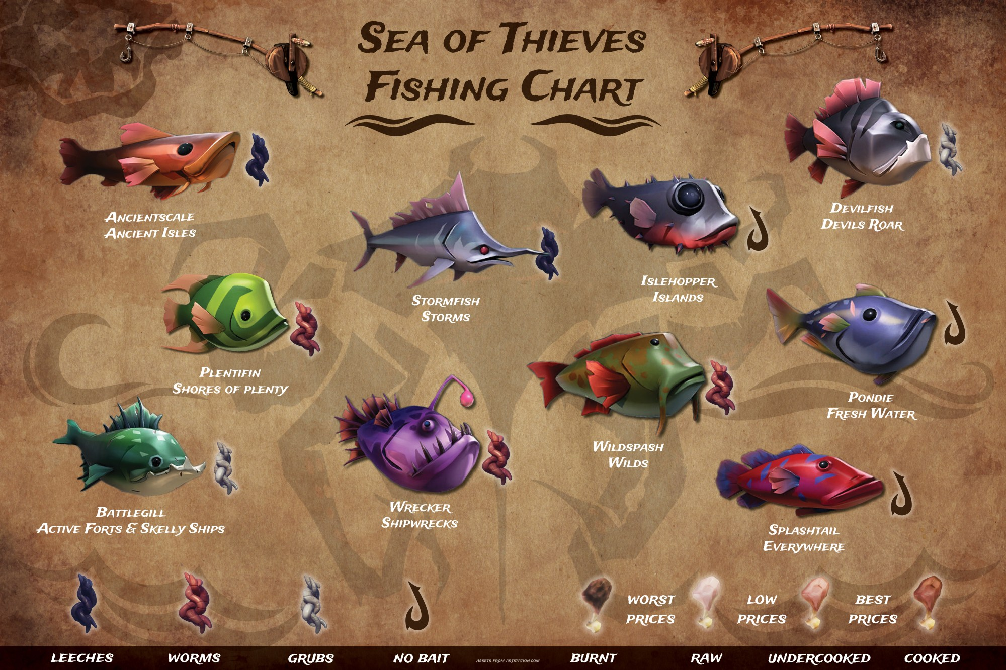 hight resolution of fishing chart