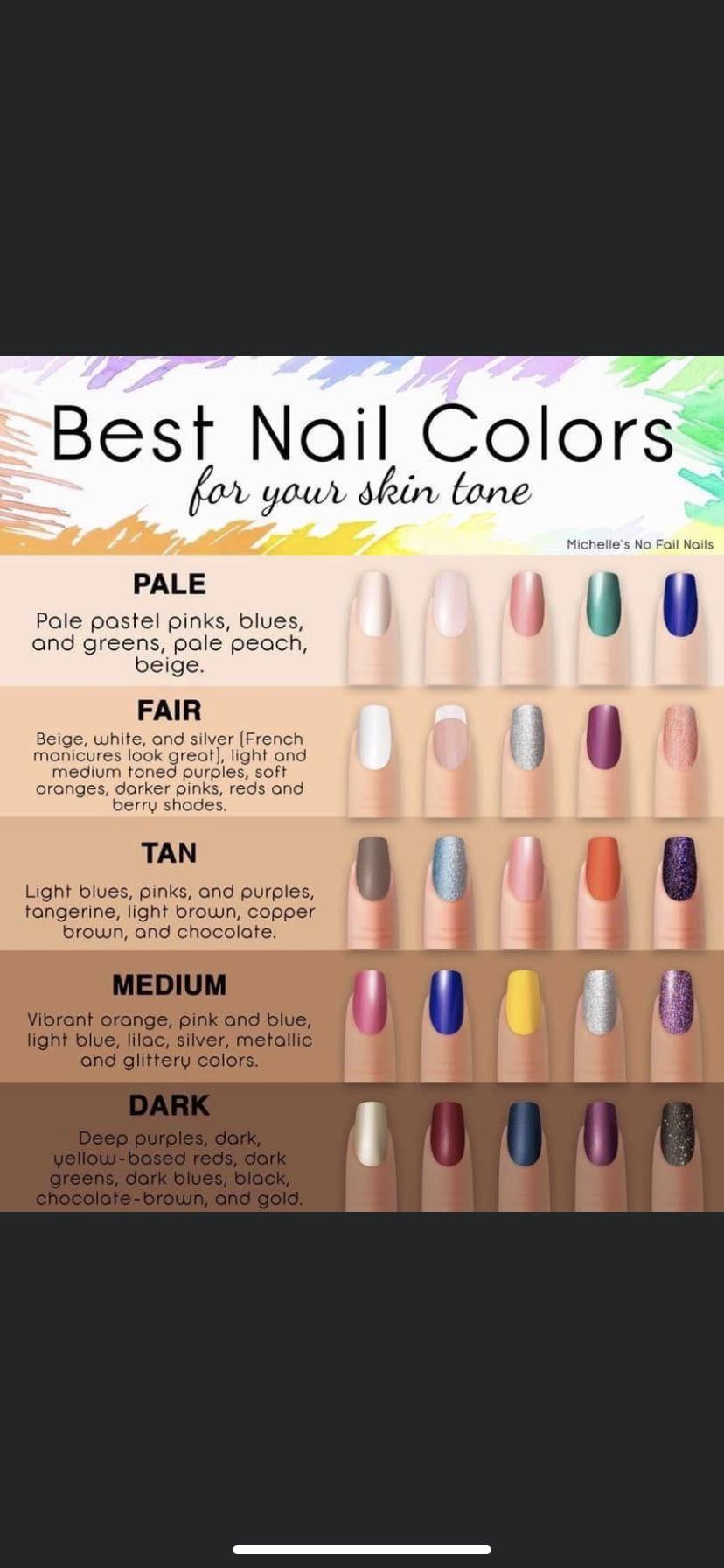 Best Nail Colors For Pale Skin : colors, Things, Wrong, Color, Street, Don't, Where, Begin., AntiMLM