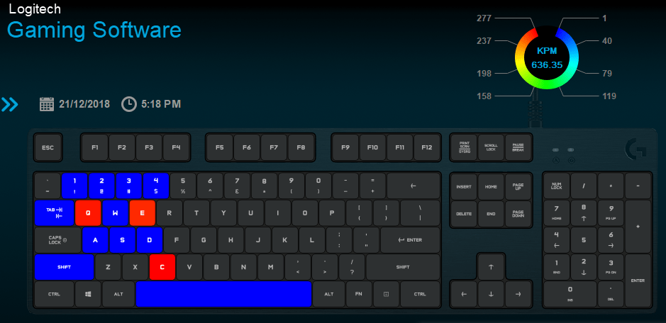 keyboard heatmap of an