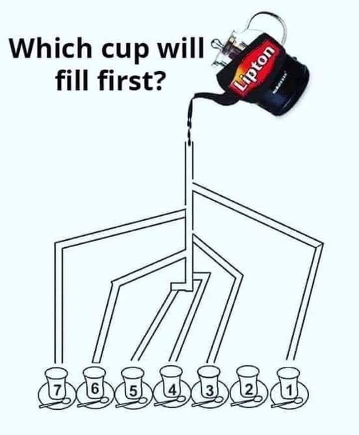 Which tank will fill up first?   Loss   Know Your Meme