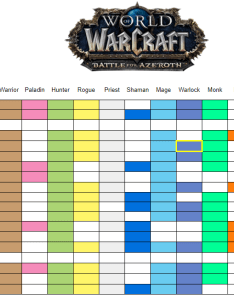 Imageupdated race class also updated combos for battle azeroth wow rh reddit