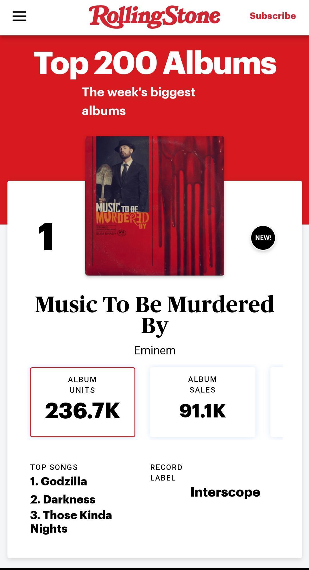 Eminem Albums Sold : eminem, albums, Damn..., Eminem