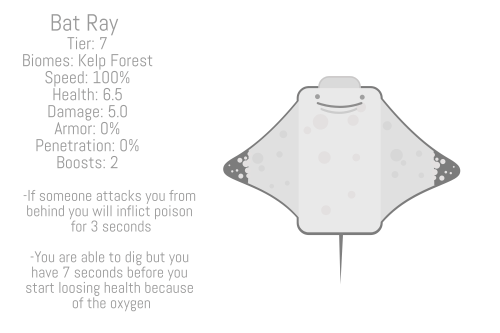 small resolution of bat ray trying to help da penguin in his kelp forest thing bat ray diagram