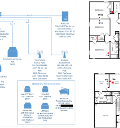 wiring a room layout diagram wiring library residential electrical wiring diagrams diagrammodest home network diagram with [ 1852 x 776 Pixel ]