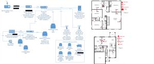 Modest Home Network Diagram with Bonus Wiring Layout : homelab
