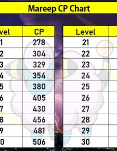 Cp chart also timiznceptzmusic rh