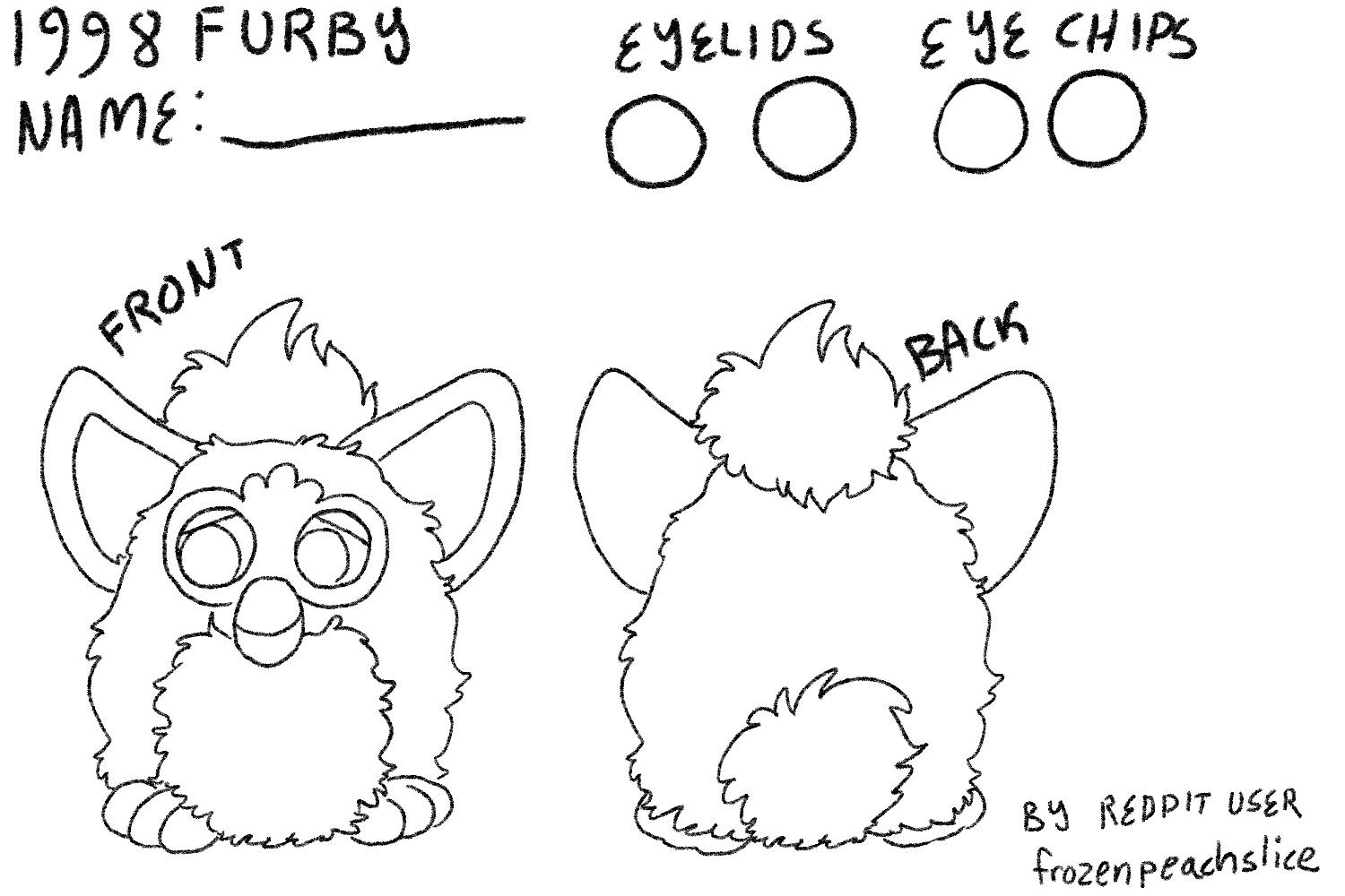 custom furby reference guide! i threw this together to