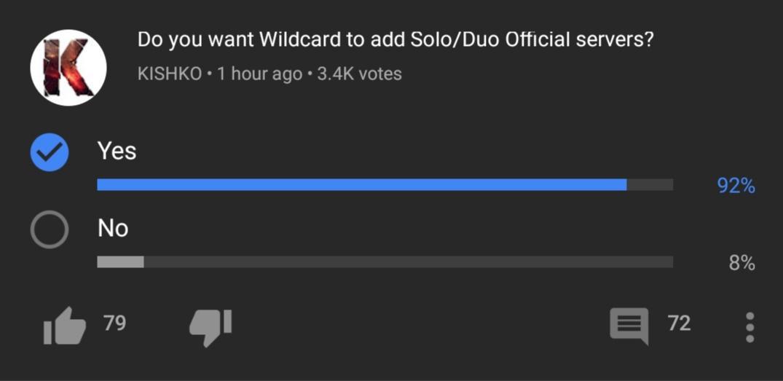 kishko s new poll