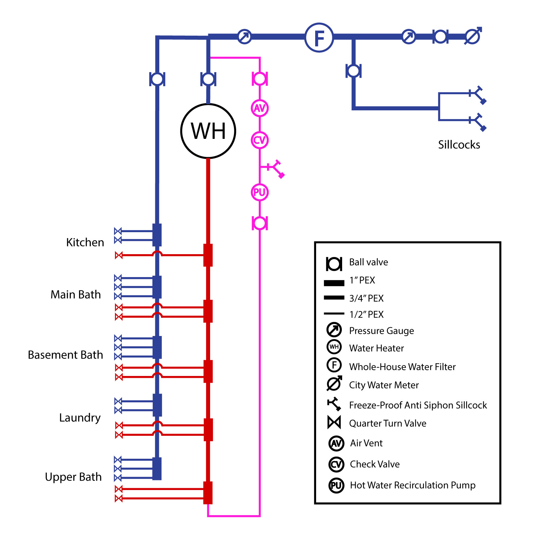 hight resolution of which that brings me wanting to tear everything out and install an uponor logic layout with a dedicated recirc line