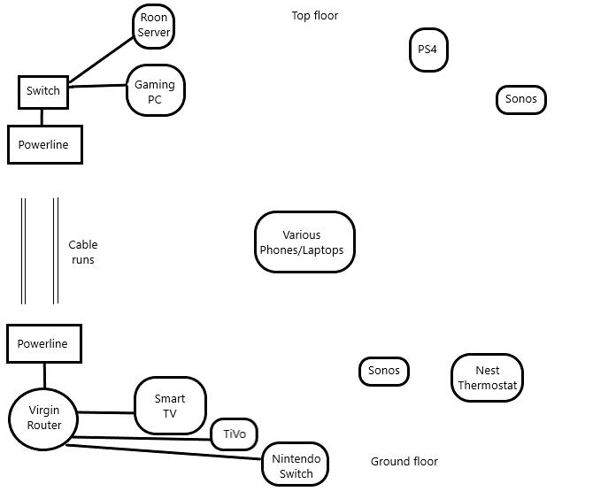 Wireless conectivity problems with HAP ac lite : mikrotik
