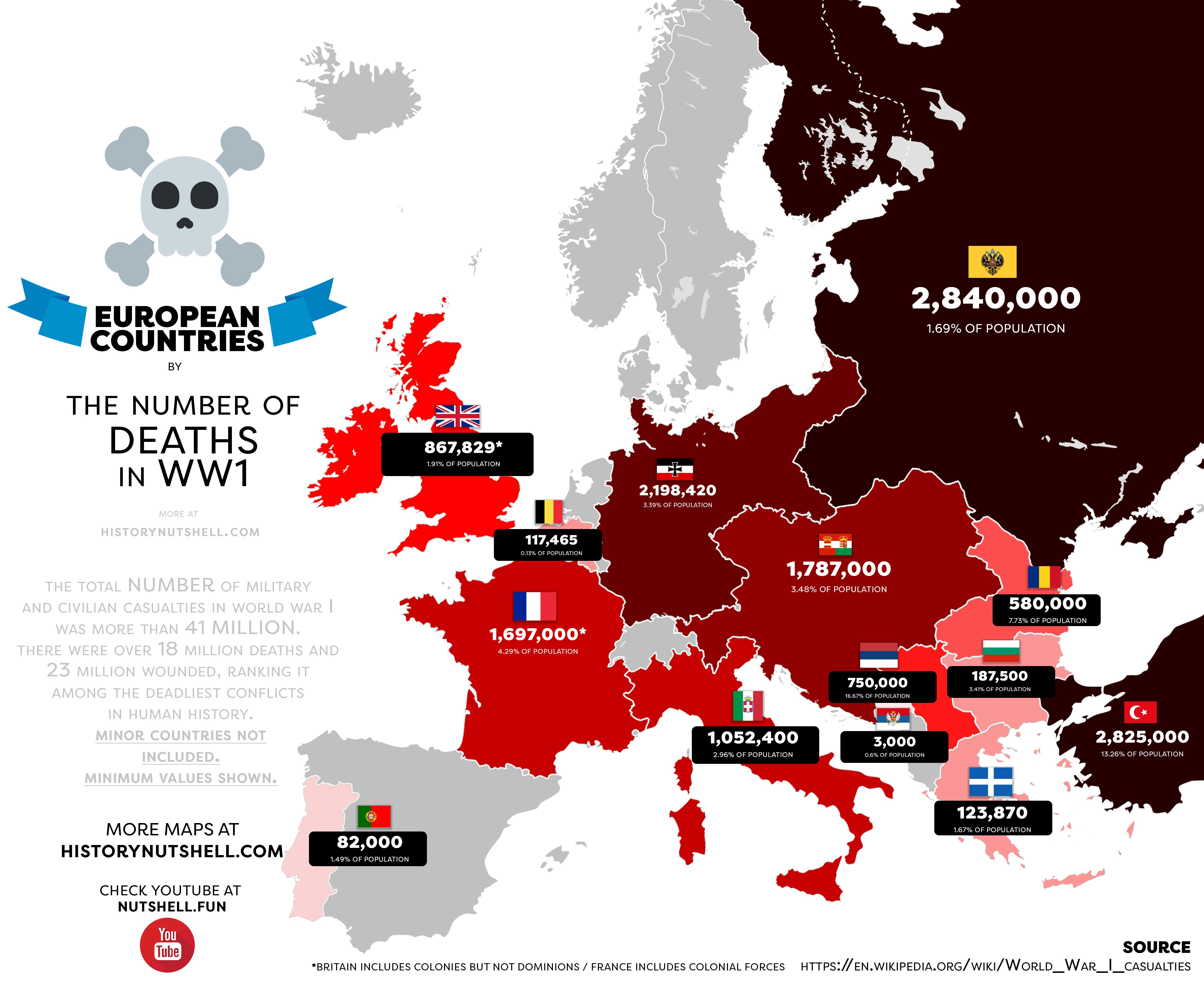 Number Ofs Ww1 In Europe Map