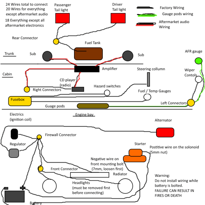 i did commented that i would make a wiring diagram here it
