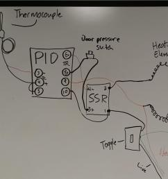 homemade heat treat oven step 1 learn how to do wiring  [ 1252 x 1152 Pixel ]