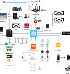 network schematic diagram [ 1111 x 821 Pixel ]