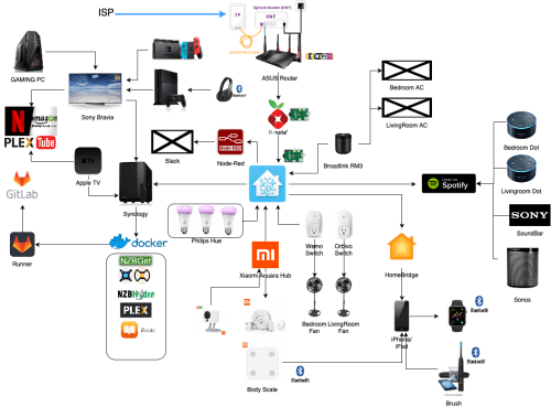 small resolution of network schematic diagram