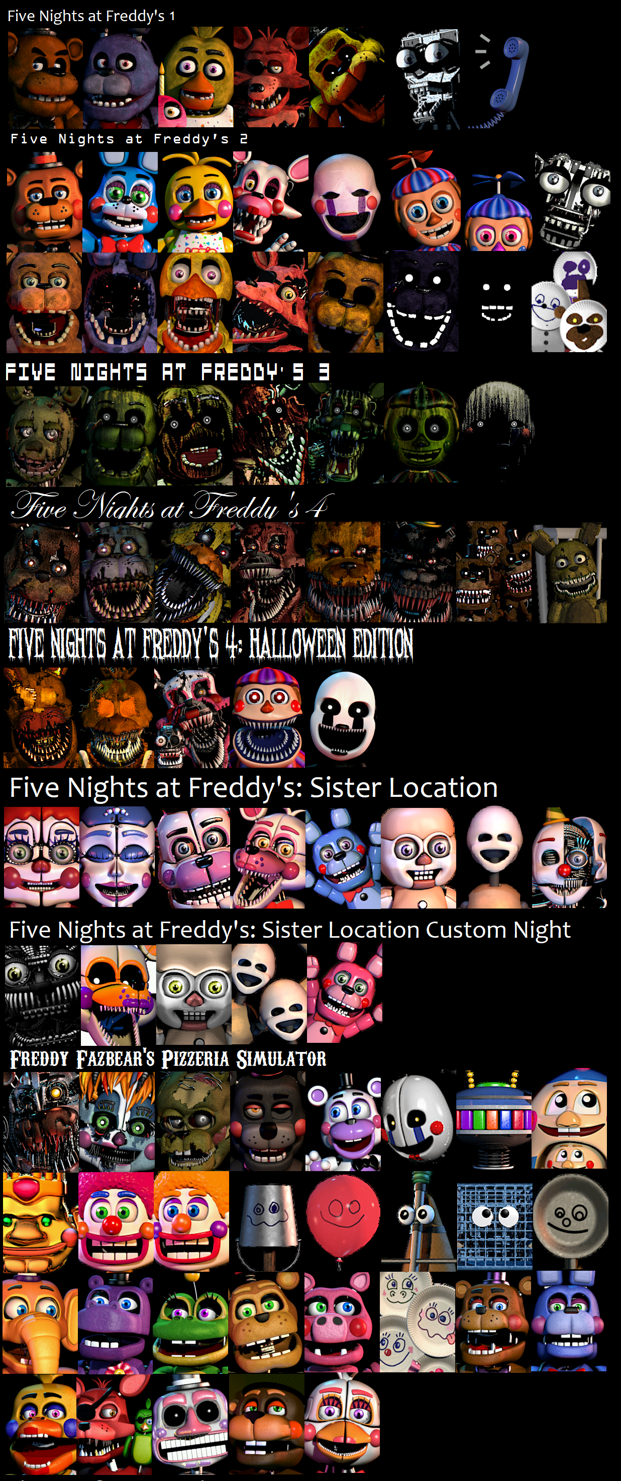 Five Nights At Freddy's Characters Names And Pictures : nights, freddy's, characters, names, pictures, Listed, Every, Character, Game,, Excluding, World, Fivenightsatfreddys