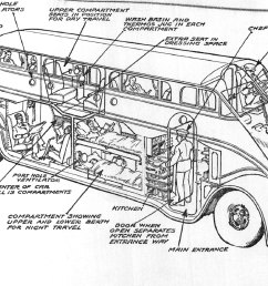 bus body diagrams [ 2500 x 1492 Pixel ]