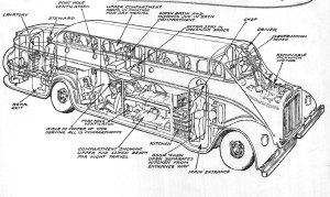 1930s Pickwick Nite Coach  Cut In Half : ThingsCutInHalfPorn