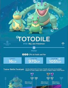 Totodile community day cps to look out also for thesilphroad rh reddit