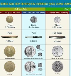 philippine money chart - Zerse [ 1325 x 2048 Pixel ]