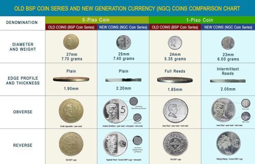 small resolution of philippine money chart - Zerse