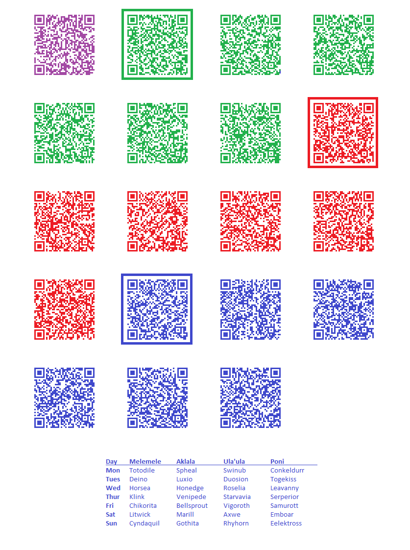 list of codes for