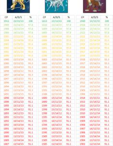 Cp chart also hobit fullring rh