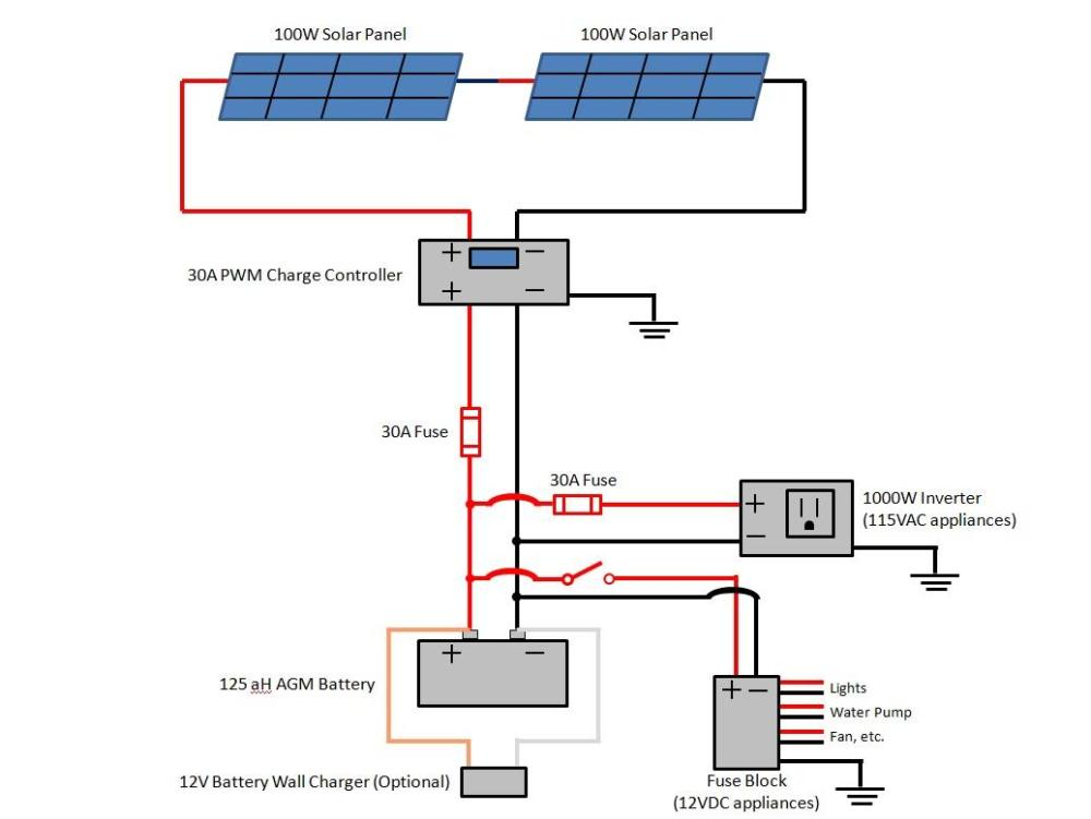 medium resolution of questioncan i get your opinions on my wiring diagram