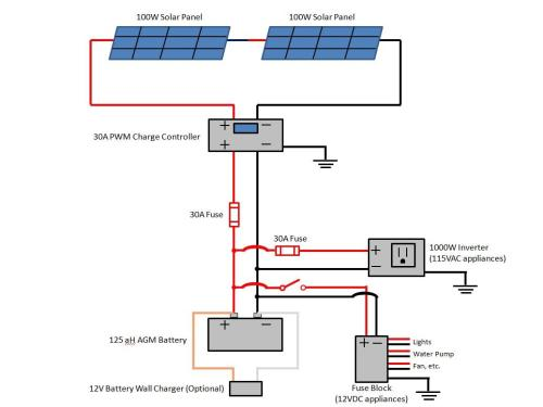 small resolution of questioncan i get your opinions on my wiring diagram