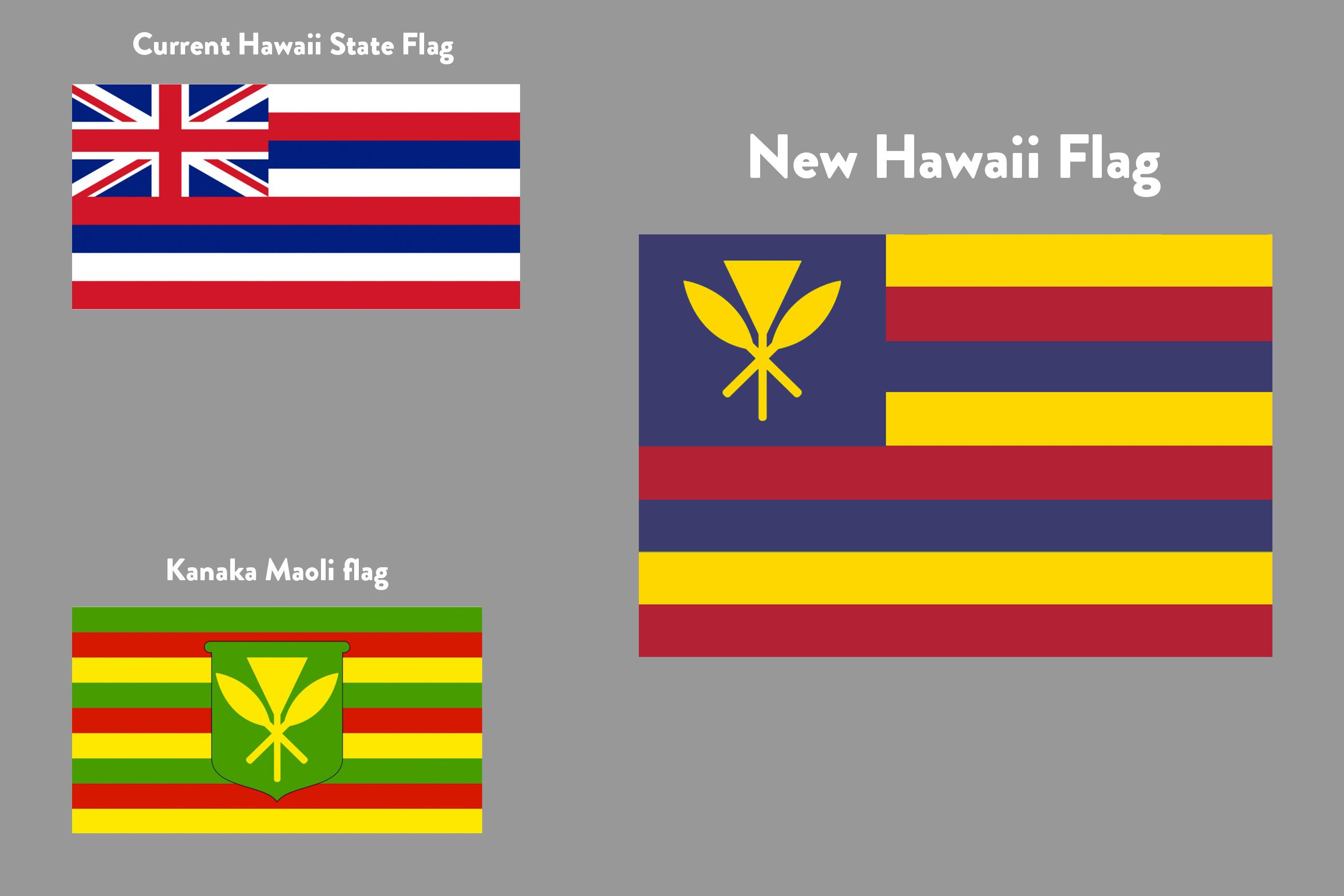 New Flag Of The State Of Hawaii Vexillology