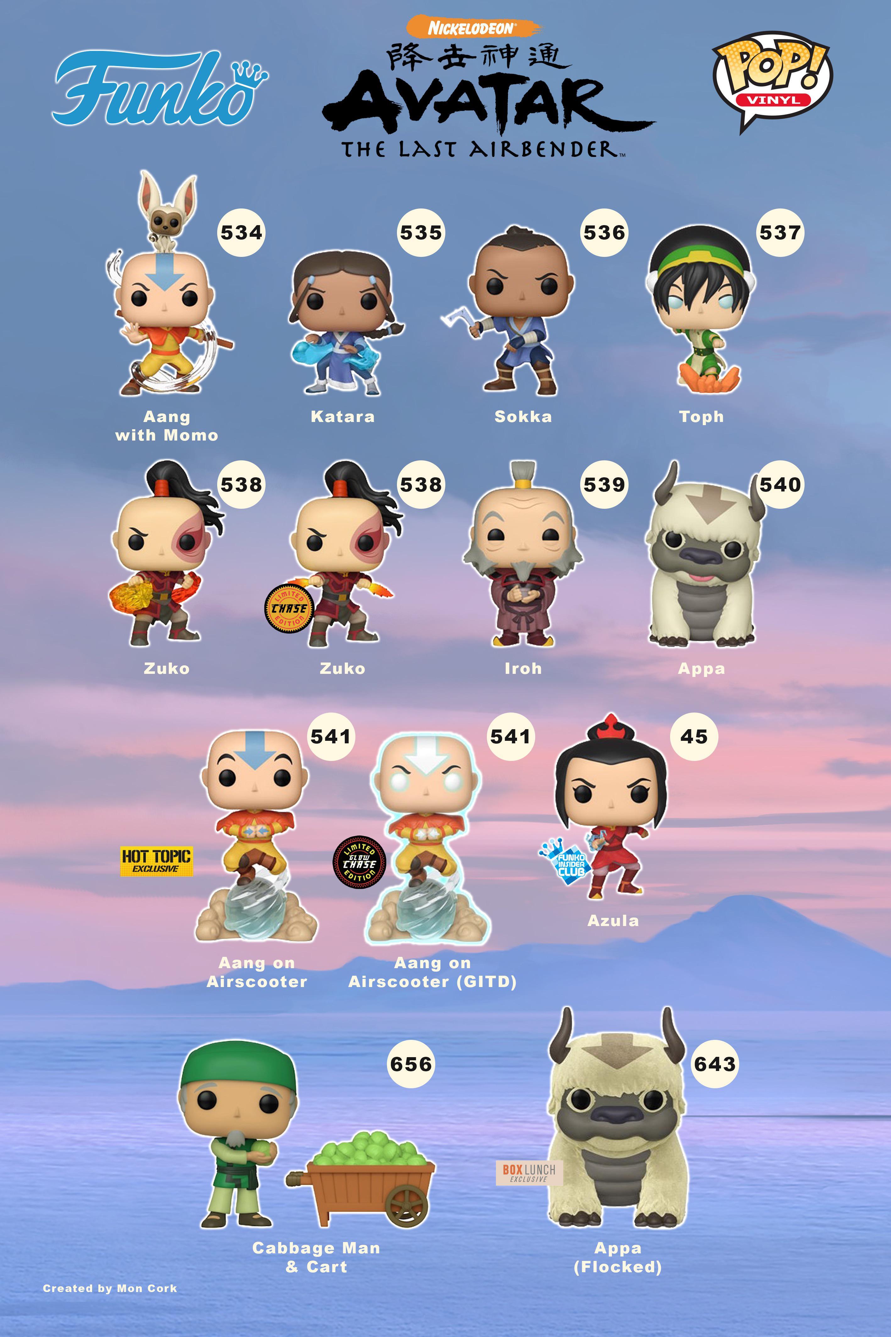 Funko Pop Avatar : funko, avatar, Avatar, Checklist, ✔️, Funkopop