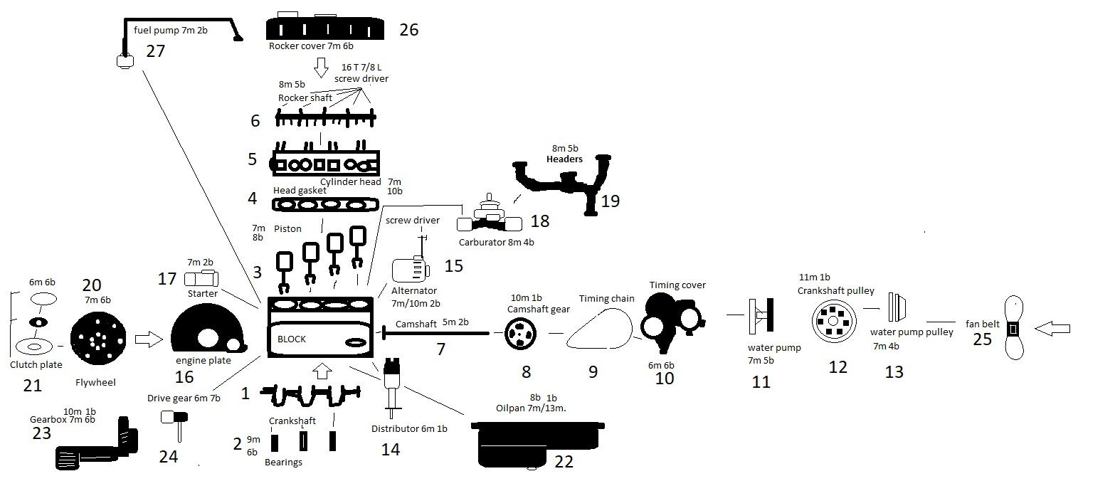 automobile wiring diagrams 2002 ford escape starter diagram satsuma not made in paint edition mysummercar by patx35 non b5 s4