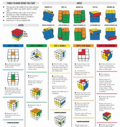 how to solve a rubik s cube  [ 1061 x 1500 Pixel ]