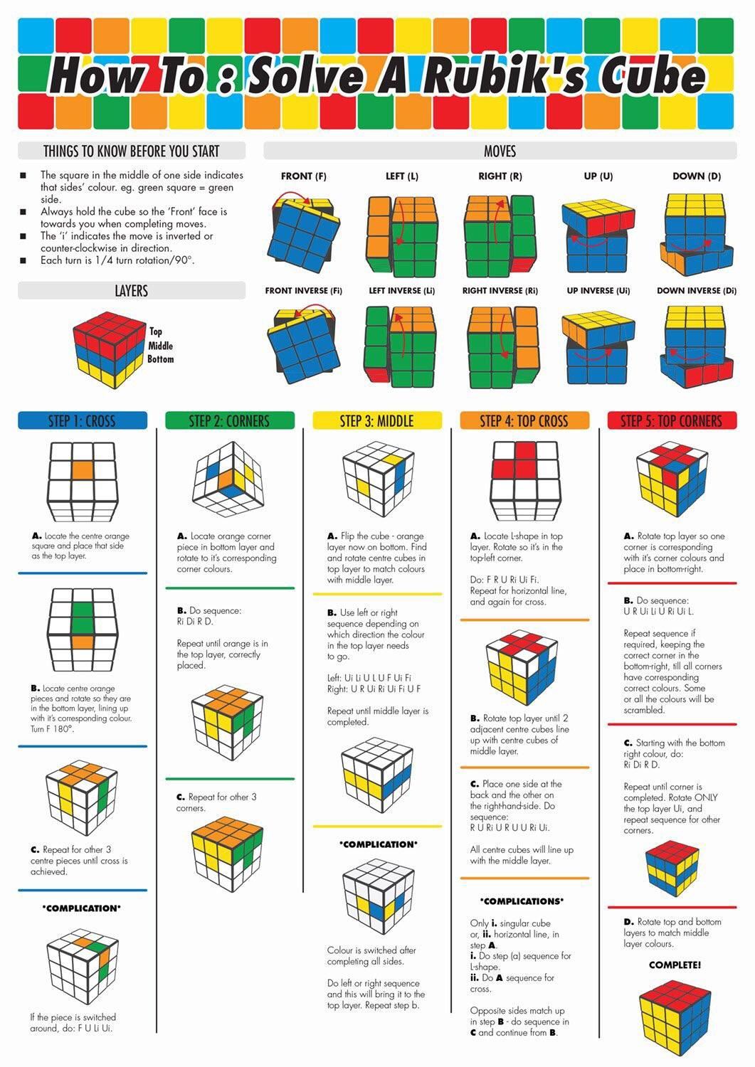 hight resolution of how to solve a rubik s cube