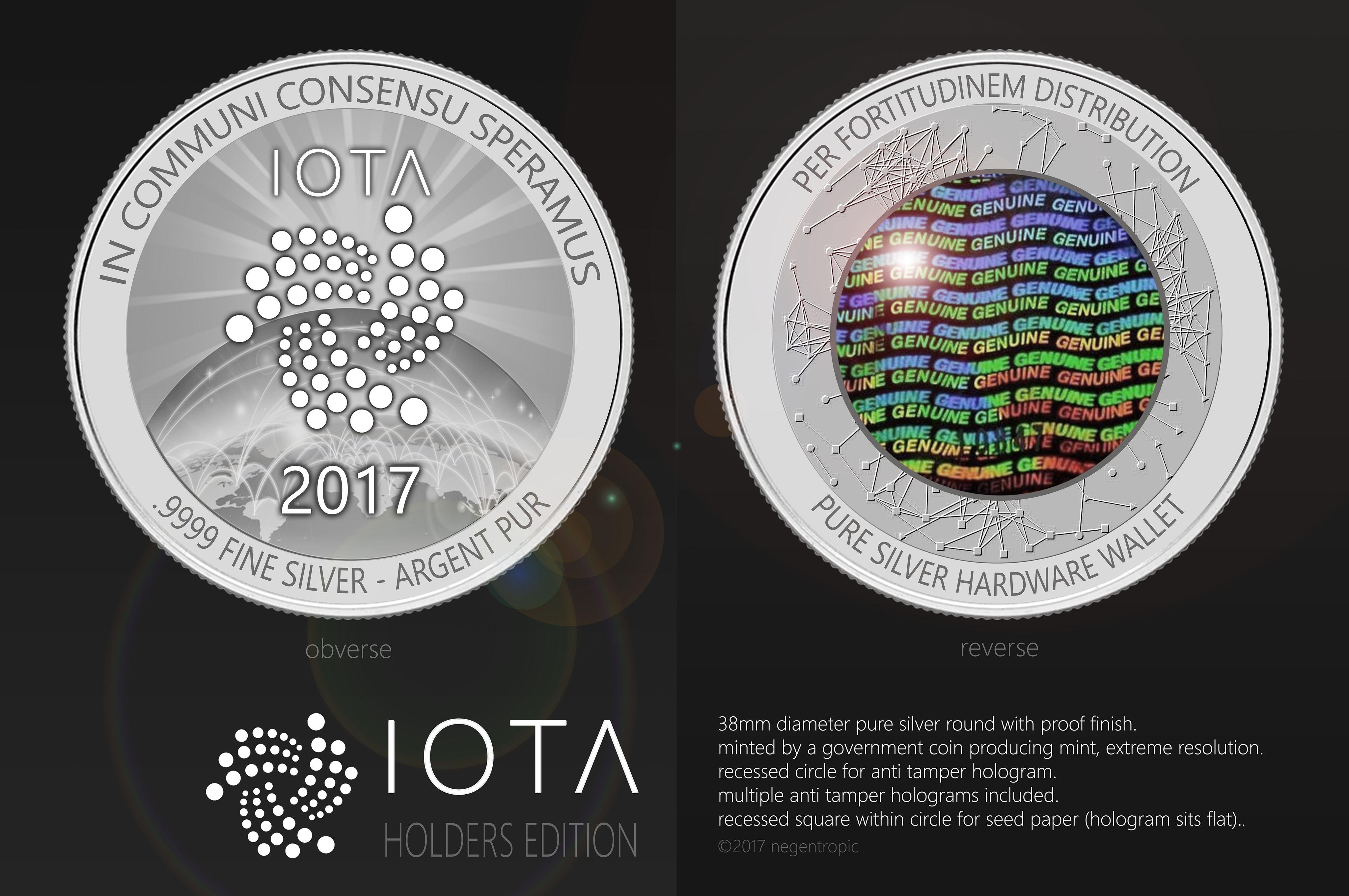 Iota Price Prediction Reddit - Idee per la decorazione di interni
