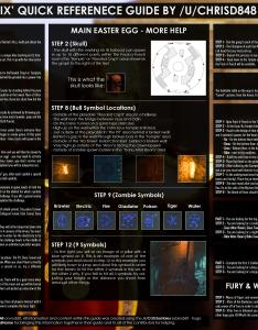 Image  ix quick reference guide also codzombies rh reddit