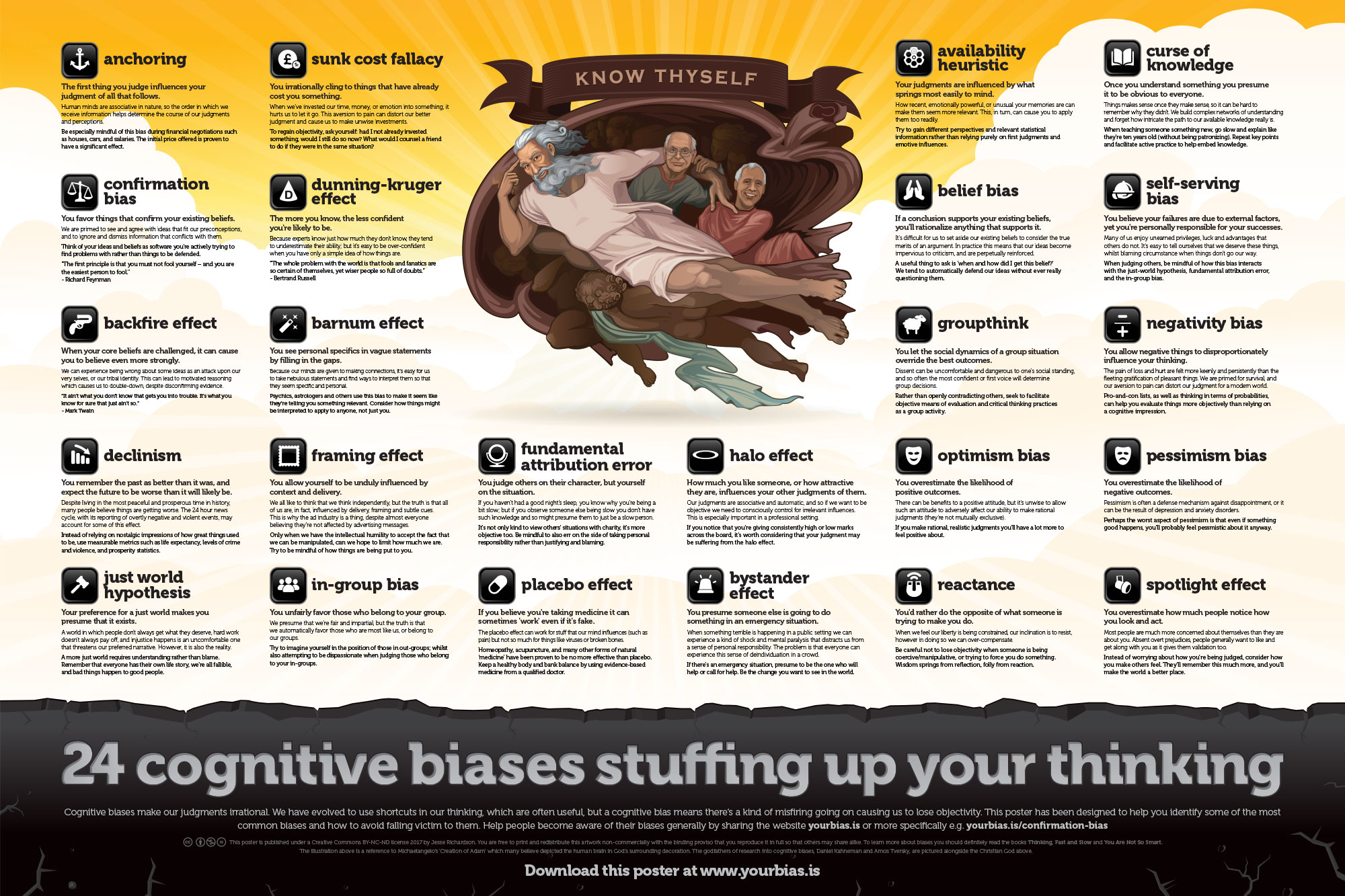 Cognitive Biases Infographic Free High Res Download In
