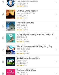 Top in the overall uk itunes charts congrats also kindafunny rh reddit