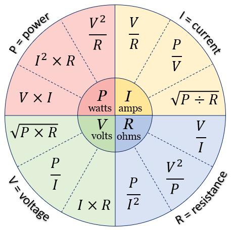 Fuck it, Ohm's law compass : PoliticalCompassMemes