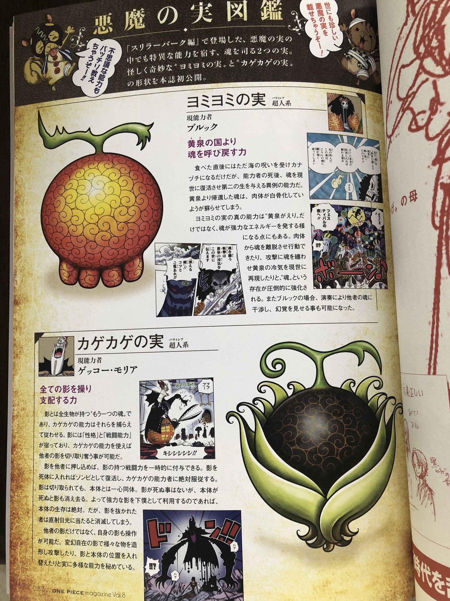 One Piece Chapter Summaries