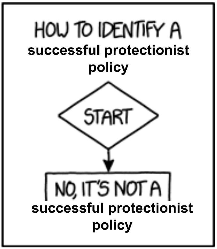 Helpful Visual Guide for Policy Makers : neoliberal