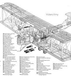 schematic diagram of the vickers vimy 1919 1933  [ 2500 x 1829 Pixel ]