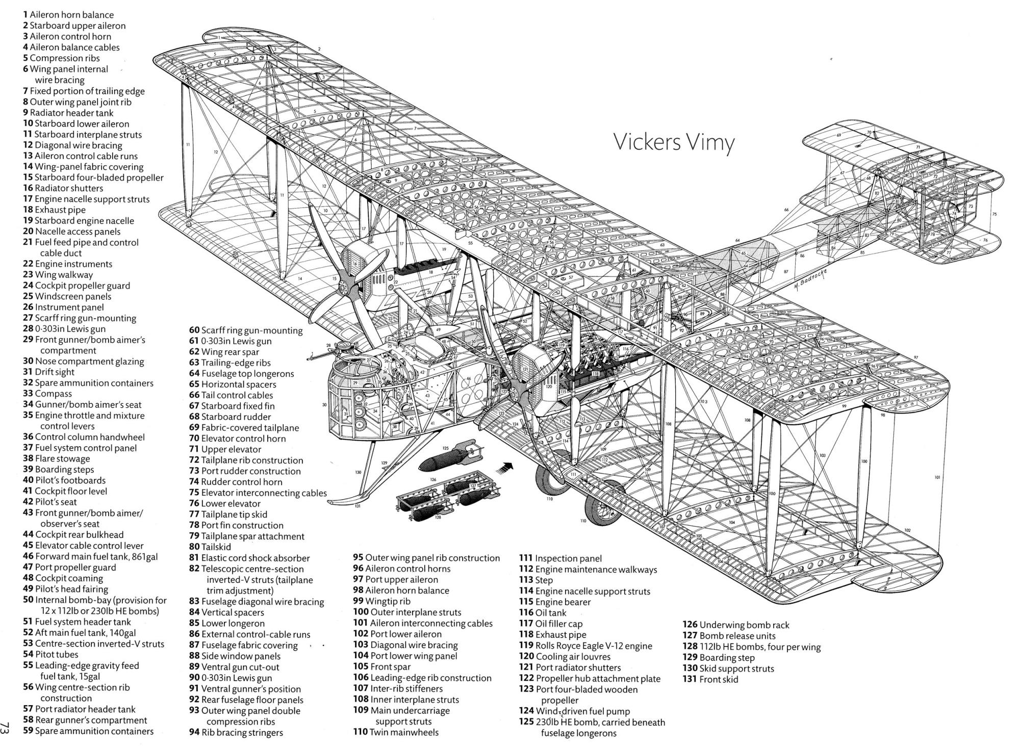 hight resolution of schematic diagram of the vickers vimy 1919 1933