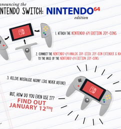 mock upannouncing the nintendo switch n64 edition oc  [ 1081 x 1000 Pixel ]