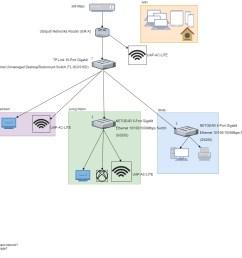 diagrammoving  [ 1056 x 1014 Pixel ]