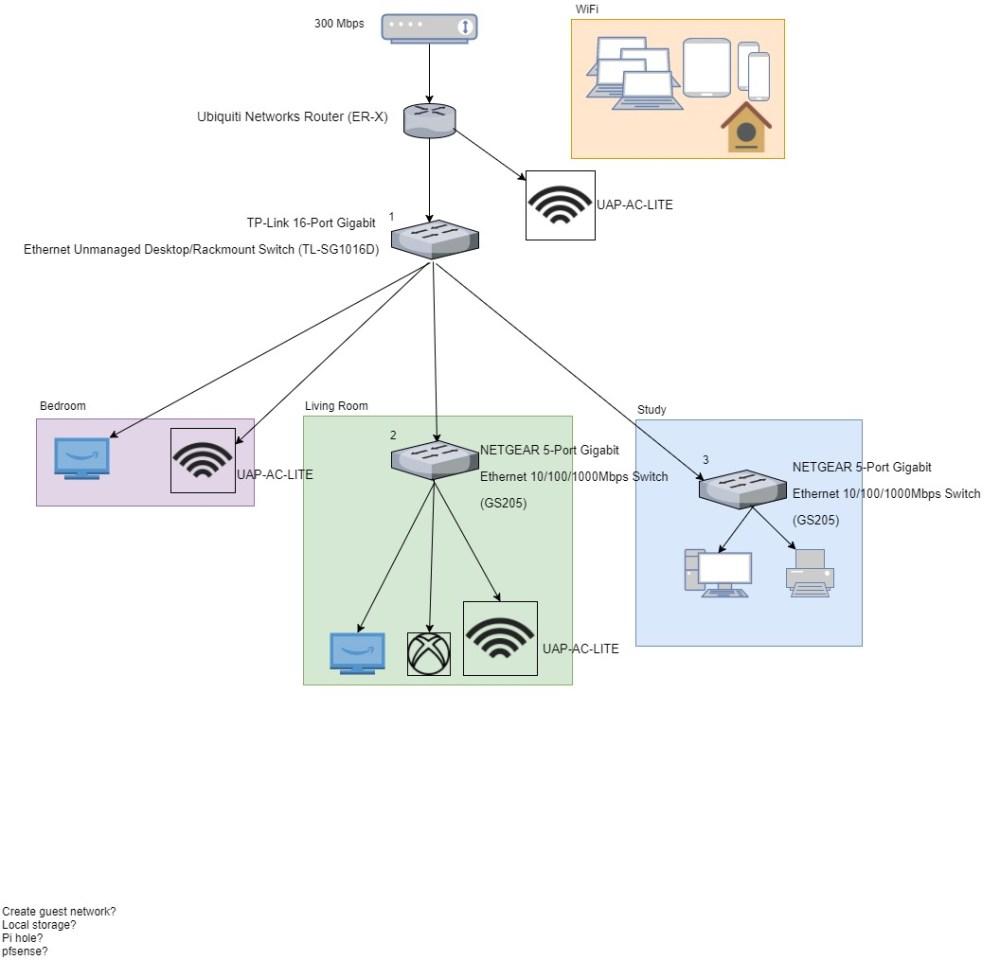 medium resolution of diagrammoving