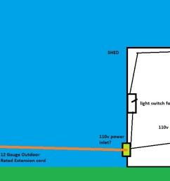 electricians [ 1502 x 582 Pixel ]