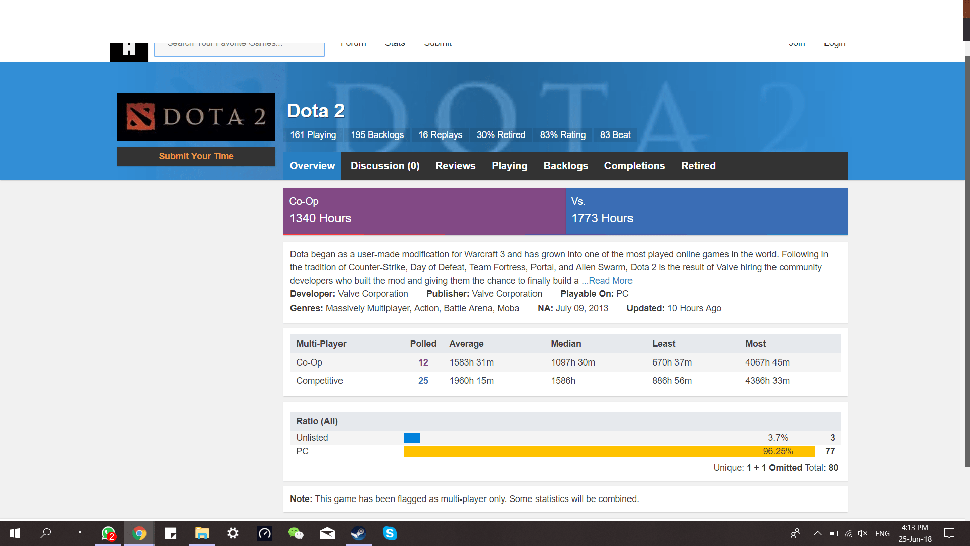 A video game analytics website on how long it takes to fully beat DotA 2 as a game : DotA2