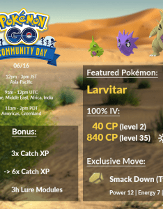 Info chart for larvitar community day if smack down is exclusive move and don   also rh reddit